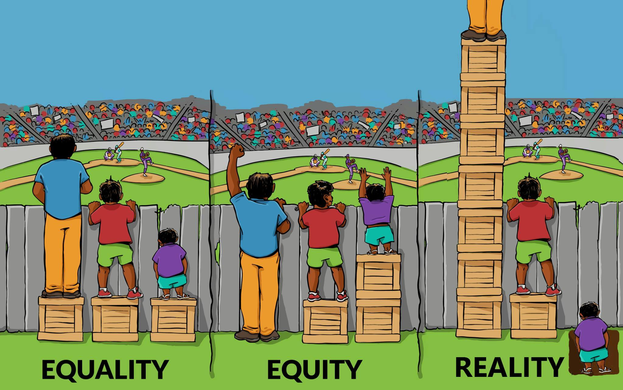 Equity  >> Partnership For Southern Equity Together We Prosper